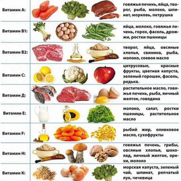 дважды витамины для перенесших онкологию Агилера